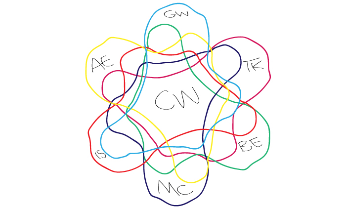 Venn-diagram-v6